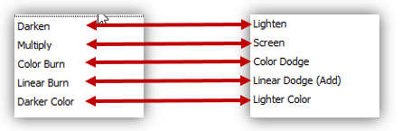 Example of Lighten Blend Mode in Photoshop.PNG