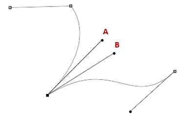Change curvature either side of anchor point 3.PNG