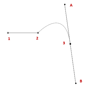 How to draw a continuous curve with Pen tool.PNG
